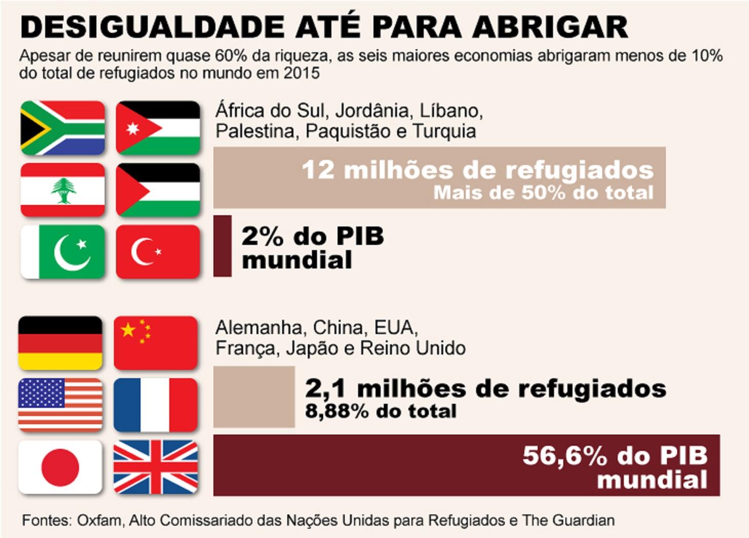 Refugiados (2)/ Fernando Alvarus