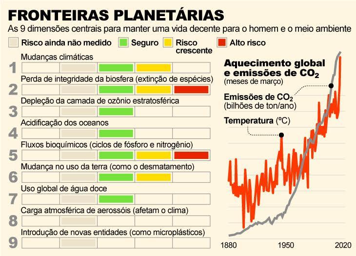 Infografia do Fernando Alvarus
