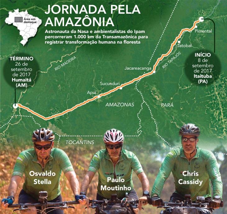 O trajeto de Chris e dos pesquisadores Paulo Moutinho e Osvaldo Stella. Arte Fernando Alvarus