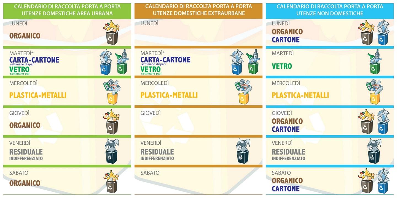 A tabela de coleta de lixo usada em algumas cidades italianas. Reprodução