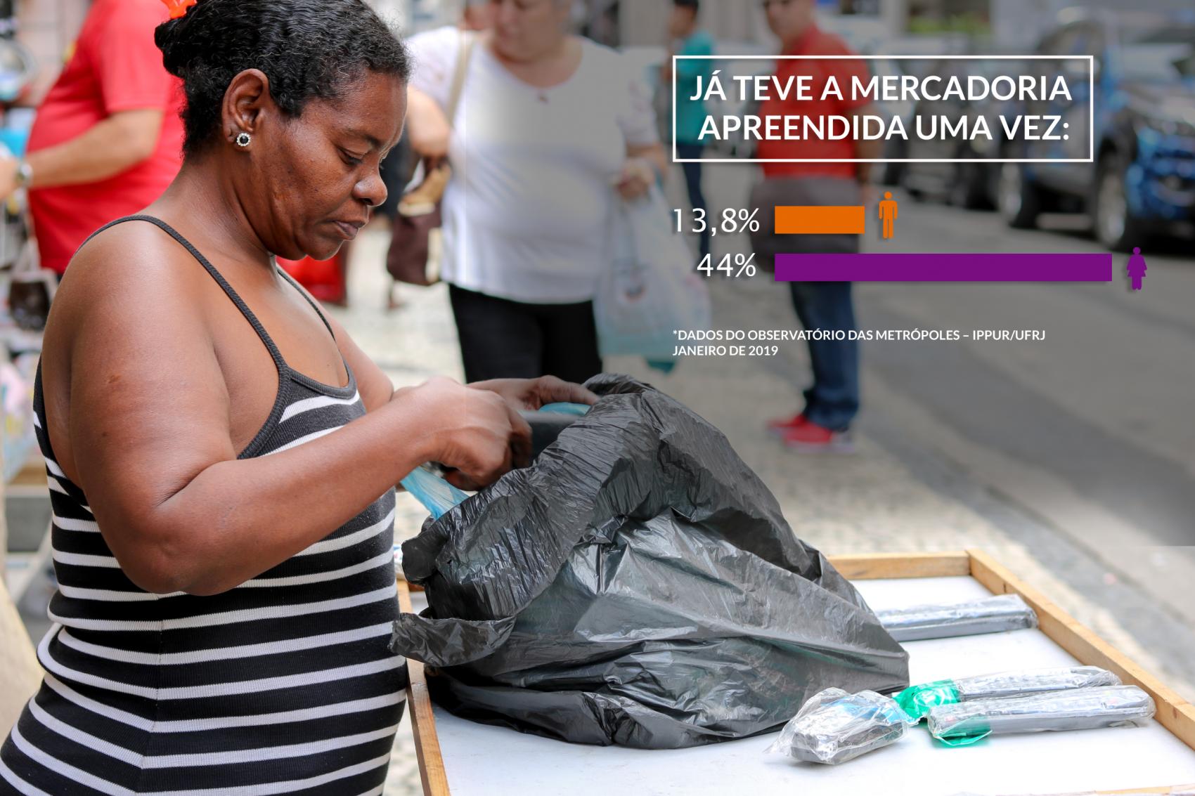 Nilma da Conceição, ambulante desde os 19 anos, conta que as mulheres são alvos principais de guardas e policiais (Foto/Arte: Lethicia Amâncio)