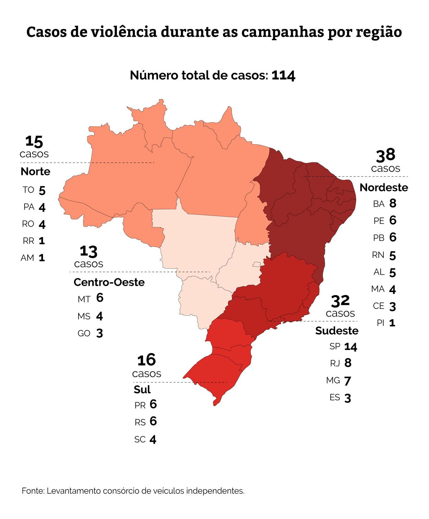 Violência eleitoral em todas as regiões do Brasil (Infografia: Larissa Fernandes/Agência Pública)